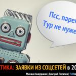 Заявки изсоцсетей в2018: эра новых технологий