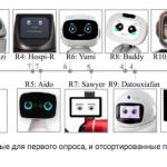Учёные назвали самых привлекательных роботов